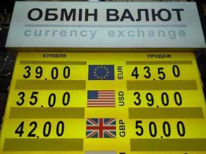 Курс валют в черновцах на сегодня